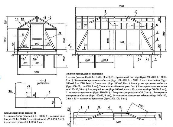 Чертеж двускатной конструкции