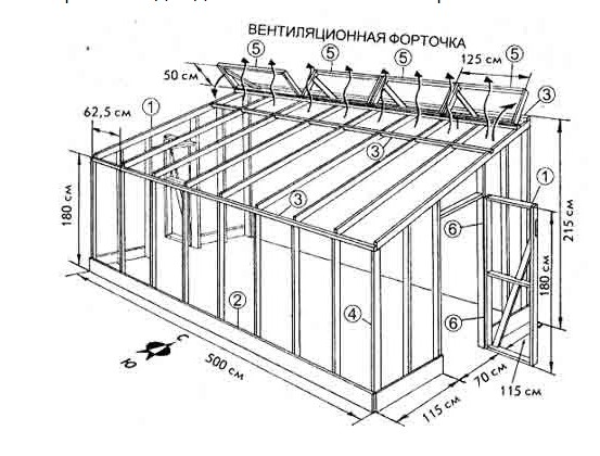 Типовая схема примыкающей к строению конструкции