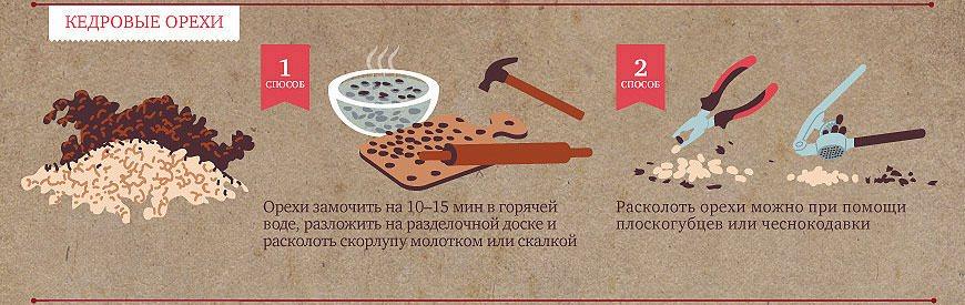 Как чистить кедровые орехи