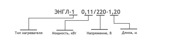 Маркировка ЭНГЛ