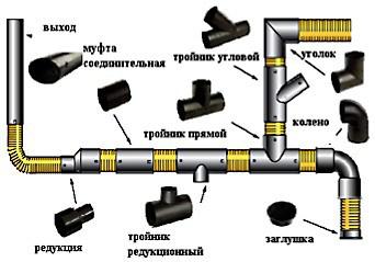 elementy-dlya-provedeniya-vnutrennego-vodoprovoda-.jpg