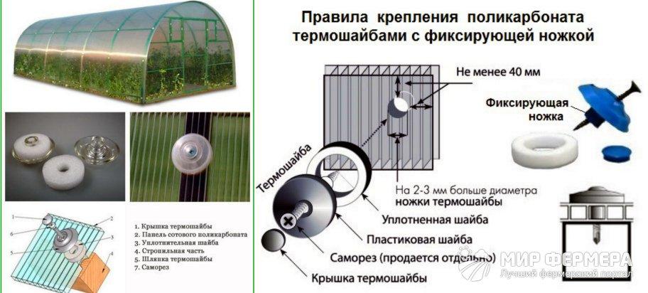 Крепление поликарбоната на термошайбы