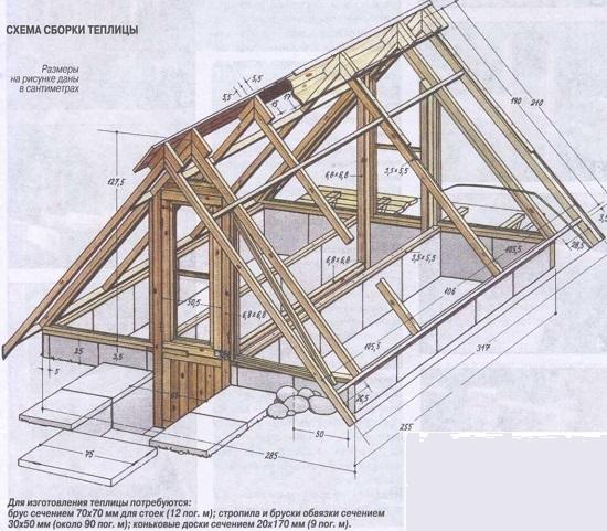 Проект подземной теплицы для установки на дачном участке