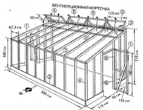 Проект пристенной теплицы с системой вентиляции