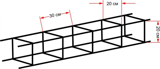 Расчёт арматурных прутьев