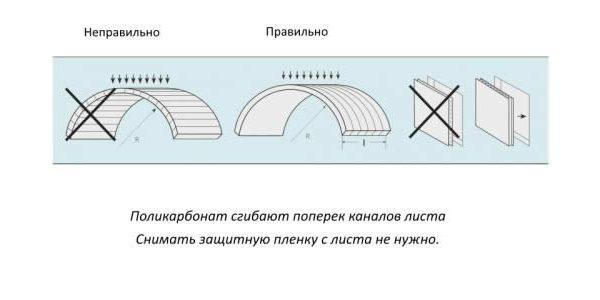 Сгиб поликарбоната