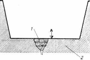 Схема борьбы с участками прорыва воды: A – отметка дна котлована (рисунок «В», см. описание в тексте)